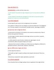 Fichier PDF cour de droit n 1