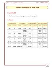Fichier PDF grammaise cours
