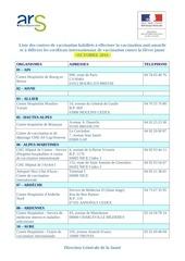 liste des centres de vaccination