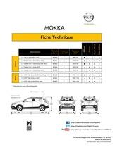 ftmokka15 5