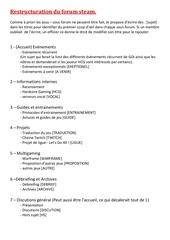 Fichier PDF restructuration du forum