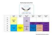 planning stage pdf