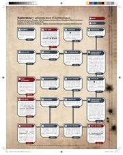 Fichier PDF arborescence explorateur ext archeologue