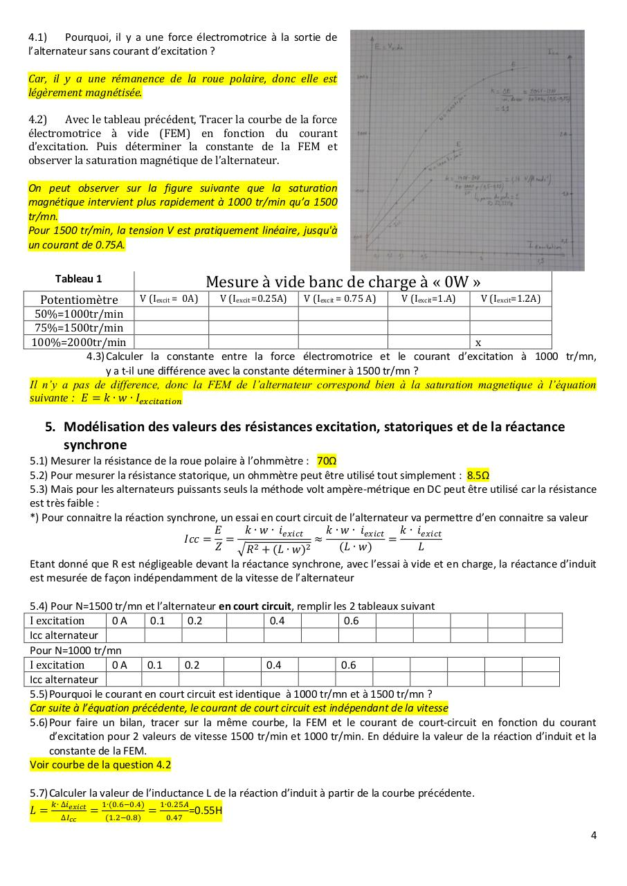 TP alternateur correction sivert.pdf - page 4/9