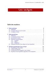 Fichier PDF cours coniques