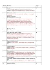 Fichier PDF classe2 2016 fr