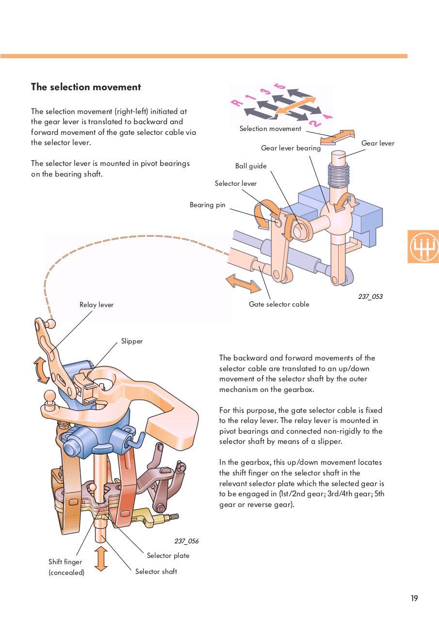 Self Study Programme 237 Manual Gearbox 02t Par Vk 36 Ssp Diagram Part 2pdf Page 3 16