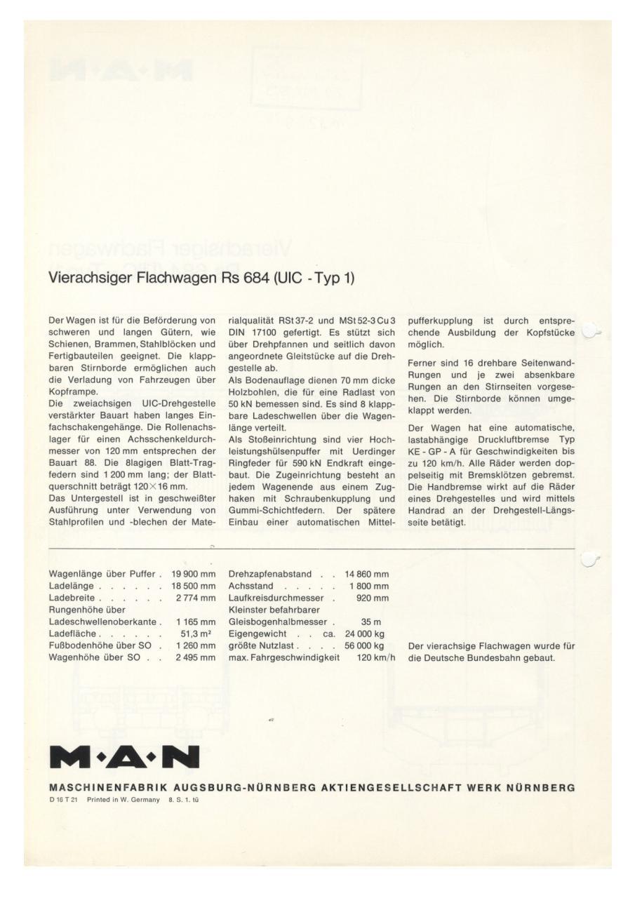 view management von