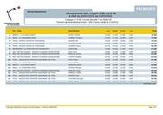 Fichier PDF circuits educatifs indiv vosges 1