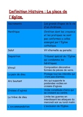 Fichier PDF definitions eglise