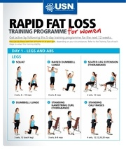 rapid fat loss training plan for women 1
