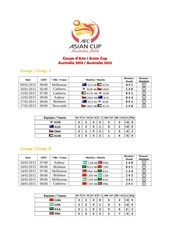 asian nations cup 2015