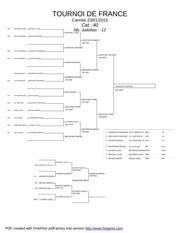 resultats tournoi de france cadets cannes 2015