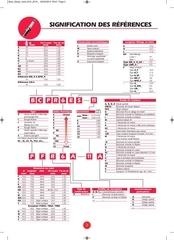 pages de catalogue ngk moto 2014 2015