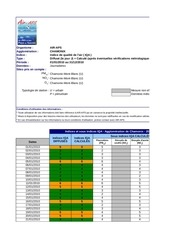 statistiques des indices iqa sur chamonix