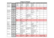 schedule 5 trial 15 weeks