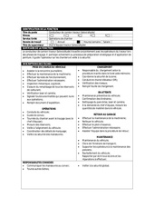 profil d emploi conducteur traceur latex alkyde