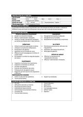 profil d emploi journalier de finition x3