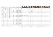 Fichier PDF tribal wars2 organisation