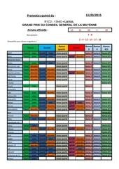 resultats pronos quinte du 110315