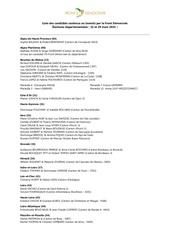 Fichier PDF liste des candidats