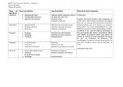 Fichier PDF s1tableaudi 1