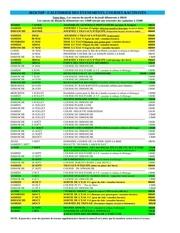 calendrier 2015 pdf