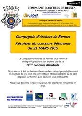 resultats concours debutants rennes du 21 mars 2015
