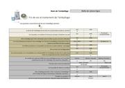 s3di3utilitairexls questionnaire 1d fin de vie