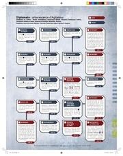 Fichier PDF sw aor core diplomat tree