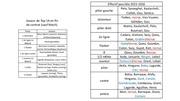 Fichier PDF lar 15 16