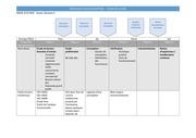 s4 moocecodem processusecoconception ldo