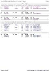 classement par categories xs