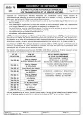 document de reference l inpt et le service antares