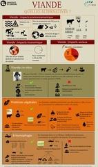 presentation ddrse alternatives a la viande