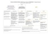 Fichier PDF social bunisess model canevas 2015 mcm
