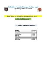 liste des clubs inscrits bm