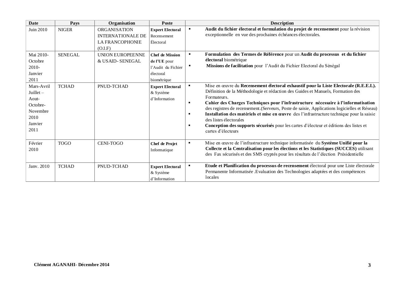 curriculum vitae par aganahi clement - cv clement aganahi-format eu french-01-2015 pdf