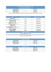 Fichier PDF rentabilite nouveau