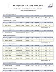 classement qualificatif fita fontainebleau