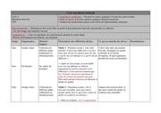 Fichier PDF fiche de prep 1
