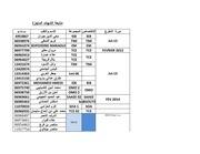 Fichier PDF etats de remise des diplomes