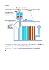 Fichier PDF pack roquette