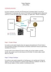 Fichier PDF esclavage