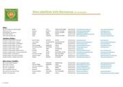 200515 prestataires et sites labellises velo bienvenue