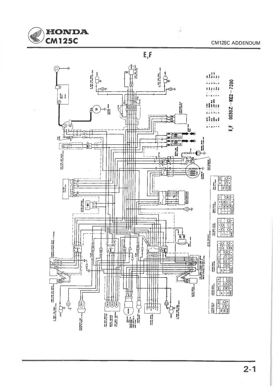 honda cm125c manuel d 39 atelier 6641901v additif 1985. Black Bedroom Furniture Sets. Home Design Ideas