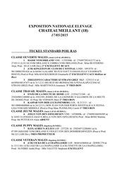 resultats ne chateaumeillant 17 05 15 1