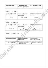 Fichier PDF resume du cours equation differetielle