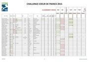 ccdf 2015 cross au 26 05 2015