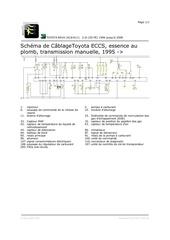 Fichier PDF eccs essence au plomb bvm